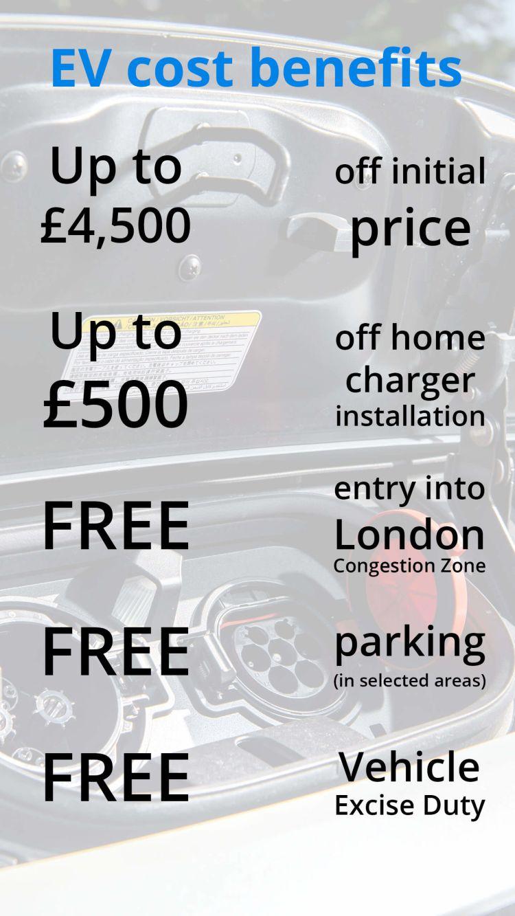 EV cost benefits