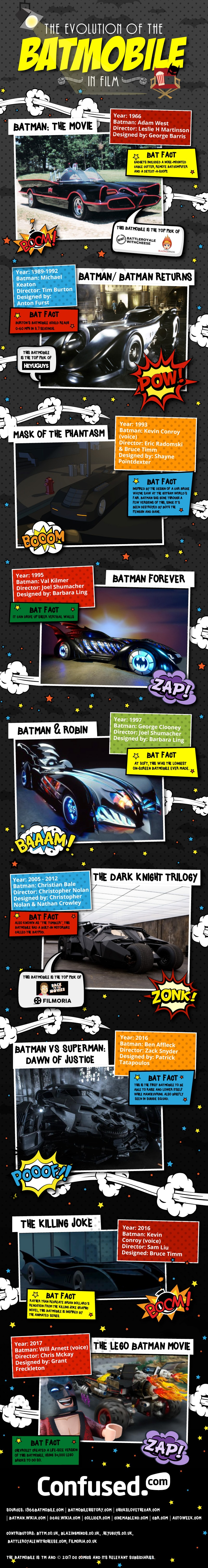 The evolution of the Batmobile in film